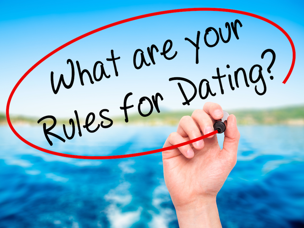 What is online dating etiquette